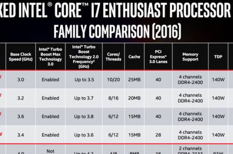 Intel Invents the Concept of Mega-Tasking to Sell New 10-Core CPUs
