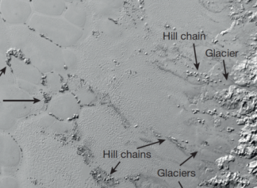 Pluto's 'Beating Heart' Explained