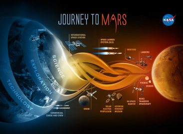 It's Official: We're Going to Mars