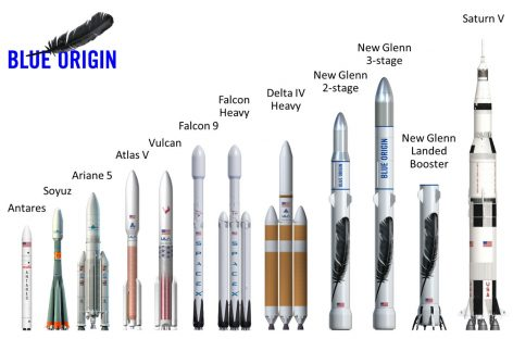 Blue Origin's Huge New Rocket Heats Up Billionaire Space Rivalry